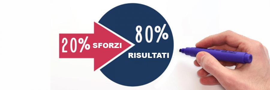 20-80% Pareto